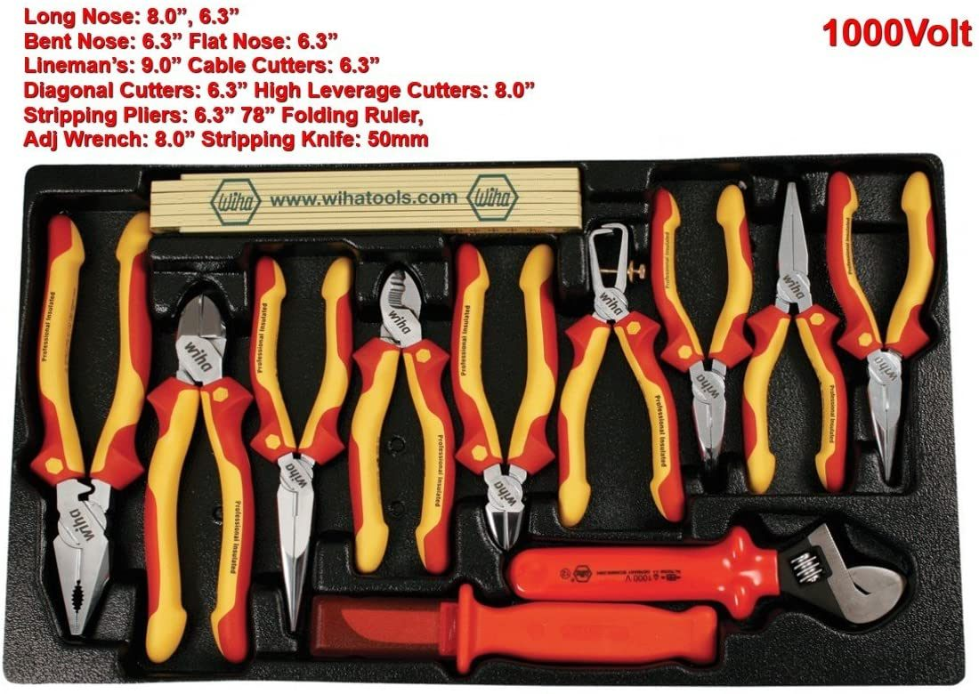 Top 15 Best Electrician Tools Sets in 2020