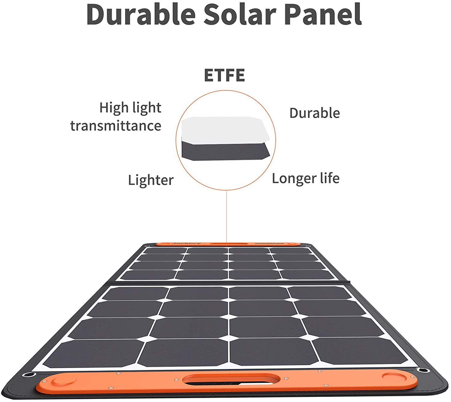 Jackery SolarSaga 100W Portable Solar Panel